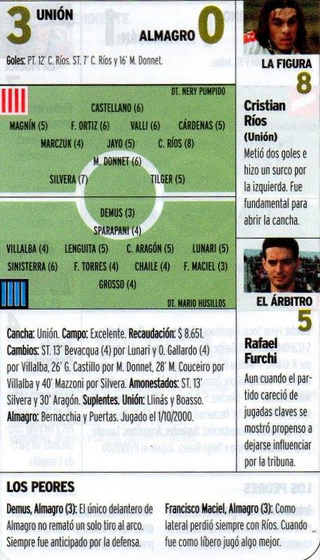 1º de Octubre de 2000. 9ª fecha Torneo Apertura. Unión y Almagro jugaron su primer partido en Primera