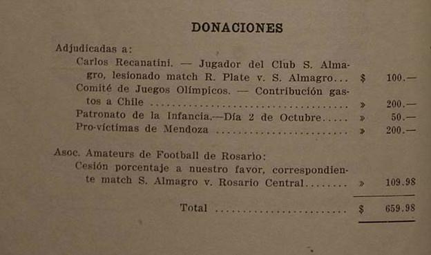 1920 - donaciones