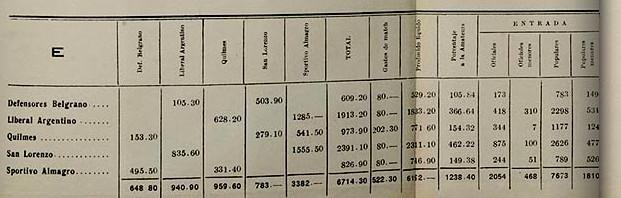 1925 - SUMAS RECAUDADS - COPA COMPETENCIA