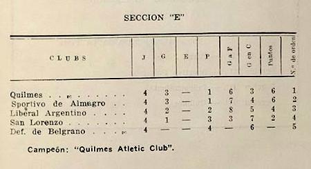 1925 - copa competencia - tabla de posiciones