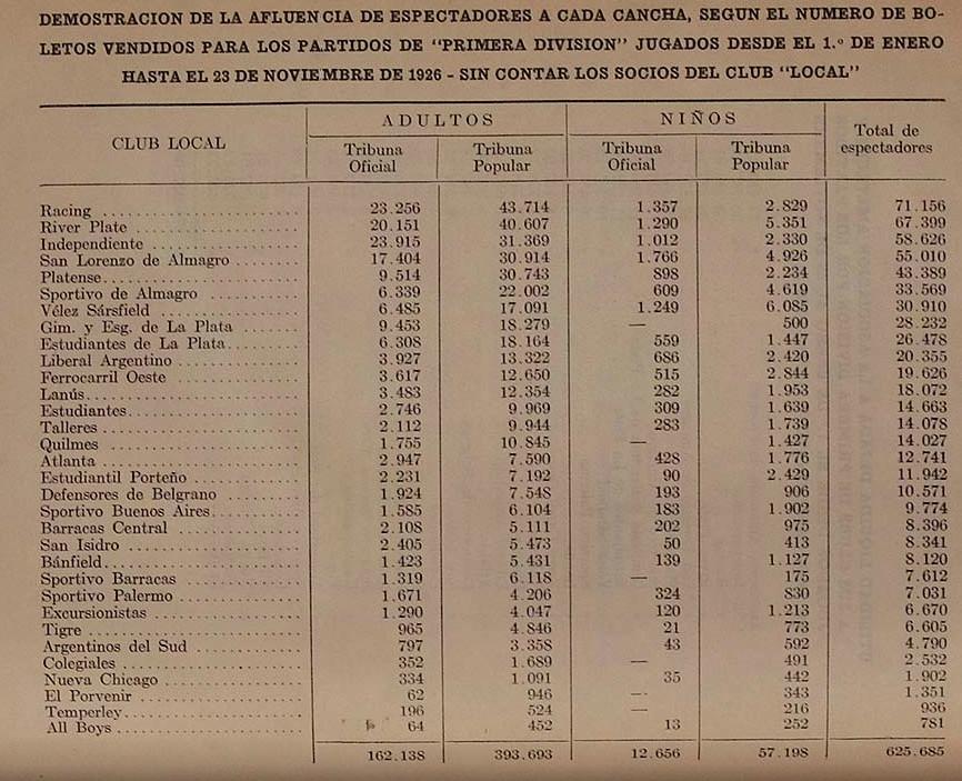 1926 - ventas de entradas