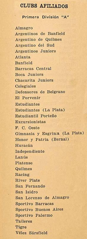 1929 clubes afiliados