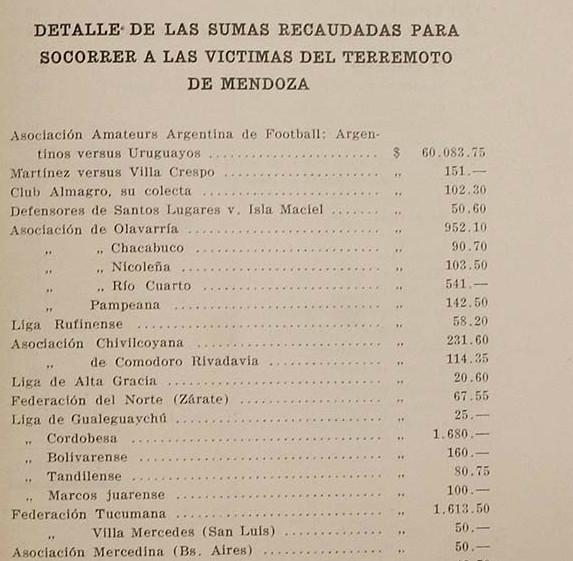 1929 - recaudacion victimas terremoto mendoza
