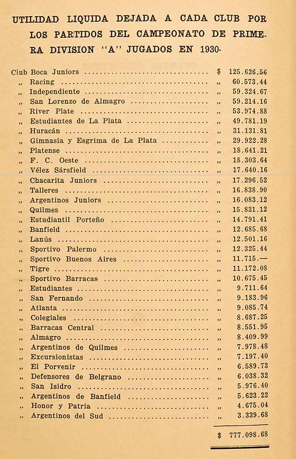 1930 - utilidad liquida