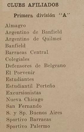 1931 - clubes afiliados
