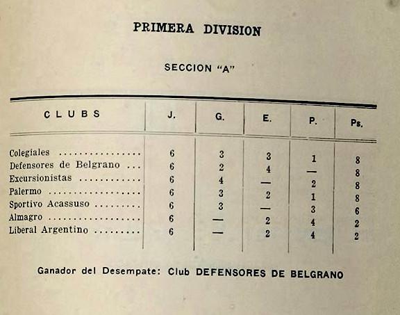 1933 - tabla copa competencia