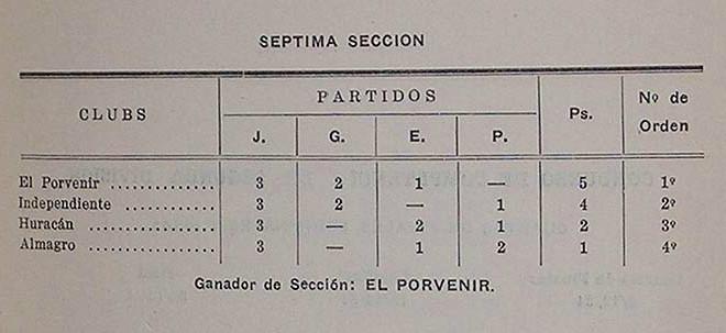 1934 - tabla de posiciones
