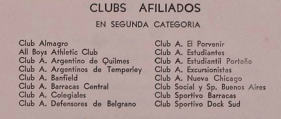 1935 - clubes afiliados