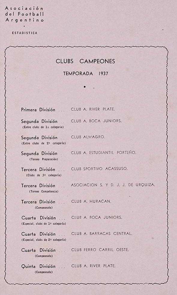 1937 - clubs campeones