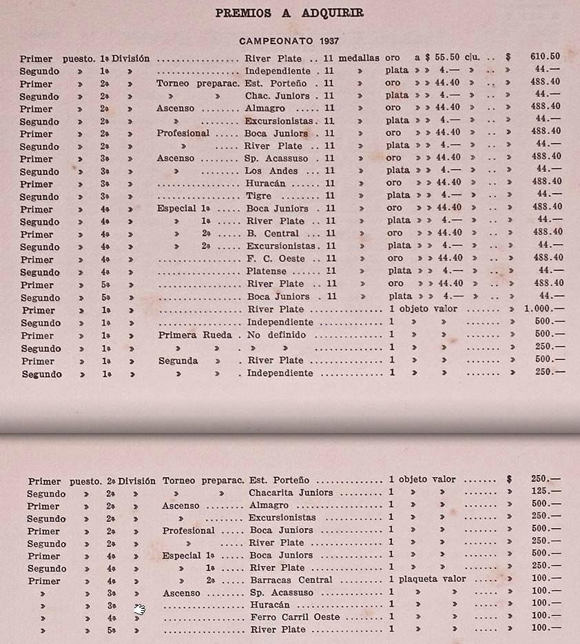 1937 - premios
