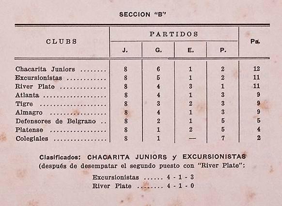 1937 - torneo preparacion