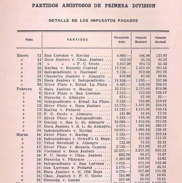 1938 - partidos amistosos