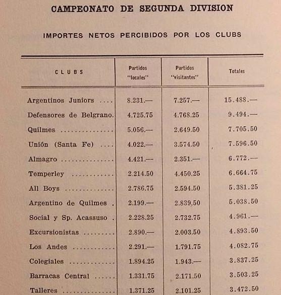 1940 - importes