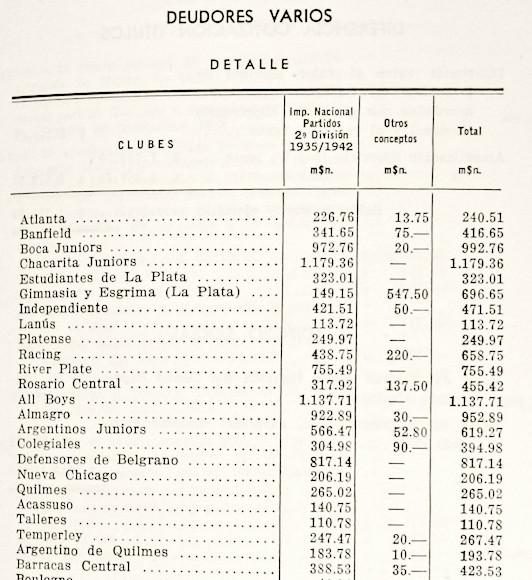 1943 - deudores
