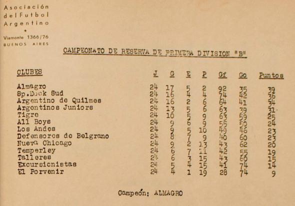 1951 - reserva - tabla de posiciones
