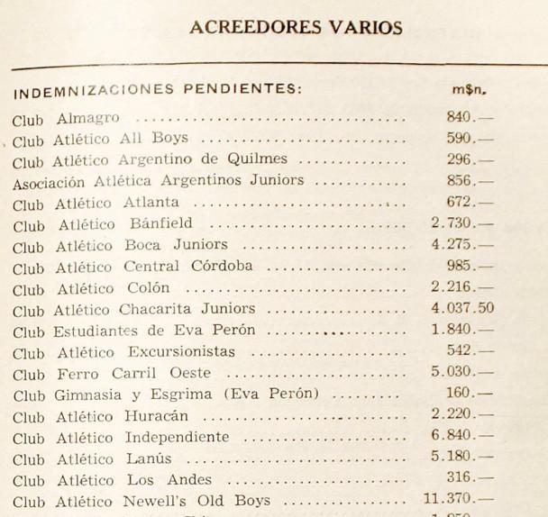 1953 - acreedores