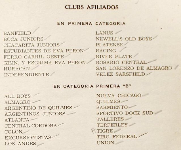 1953 - clubes afiliados