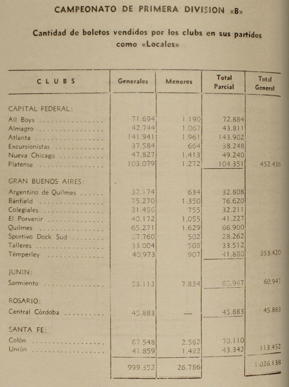 1956 - boletos local