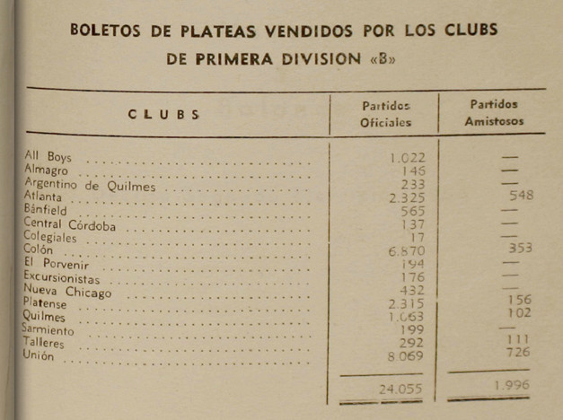 1956 - boletos platea
