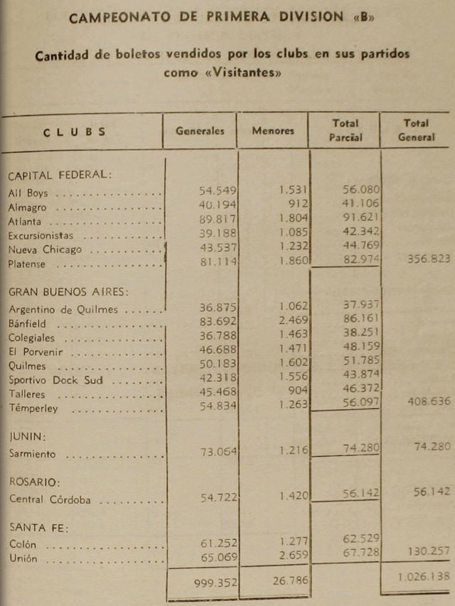 1956 - boletos visitantes