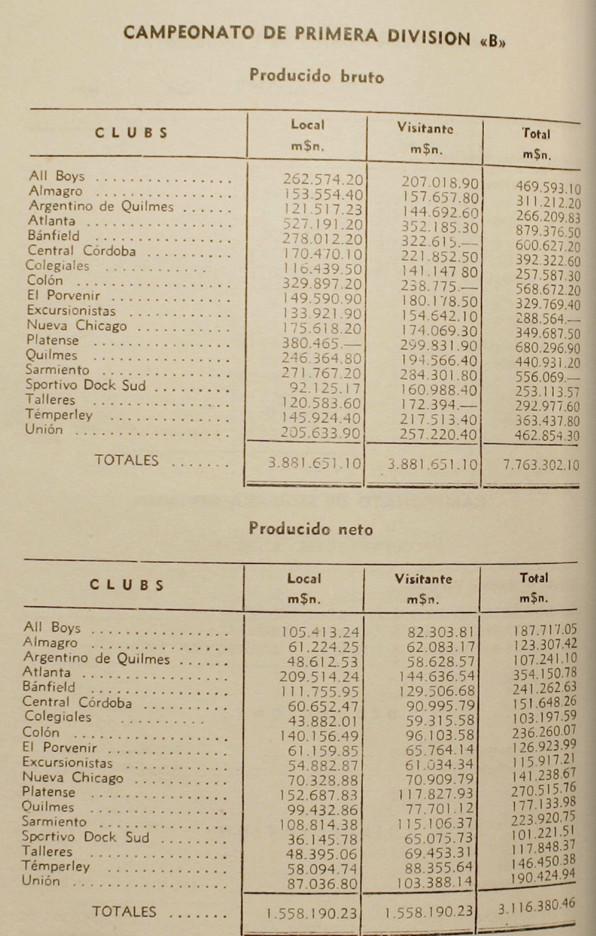 1956 - boletos