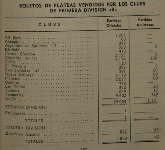 1957 - boletos platea