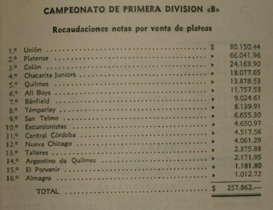 1957 - boletos plateas