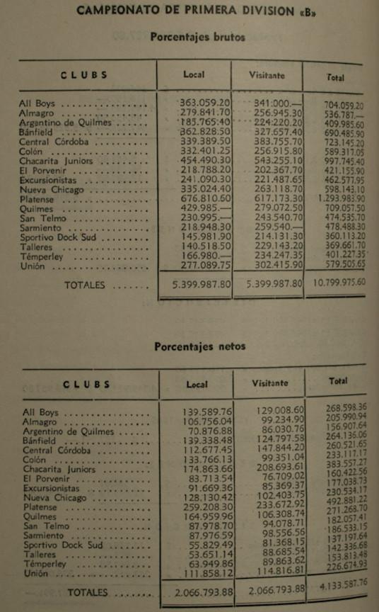 1957 - boletos