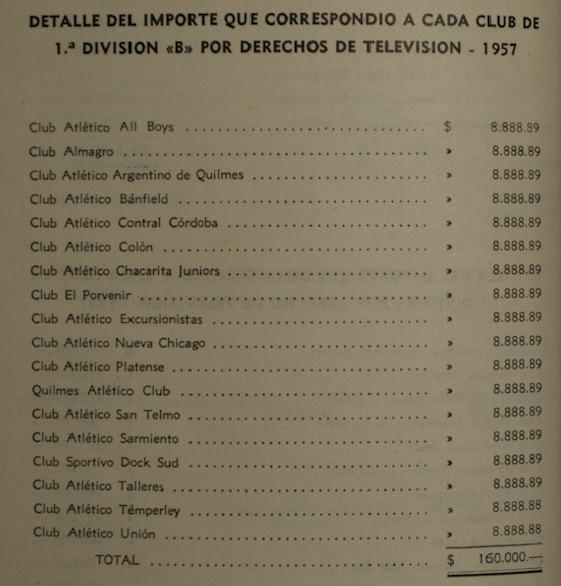 1957 - detalles televisacion