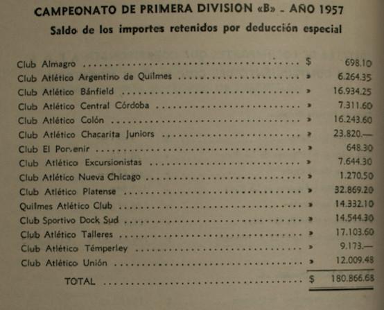1957 - importes retenidos