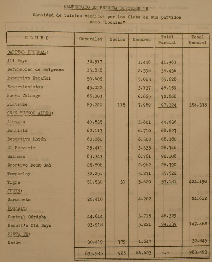 1961 - boletos locales