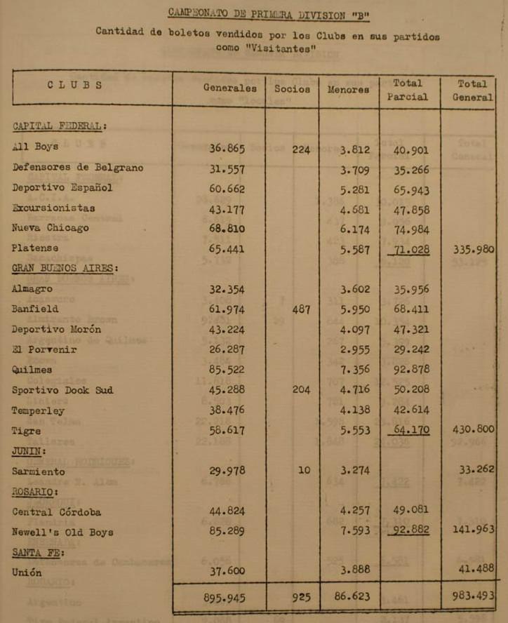 1961 - boletos visitantes