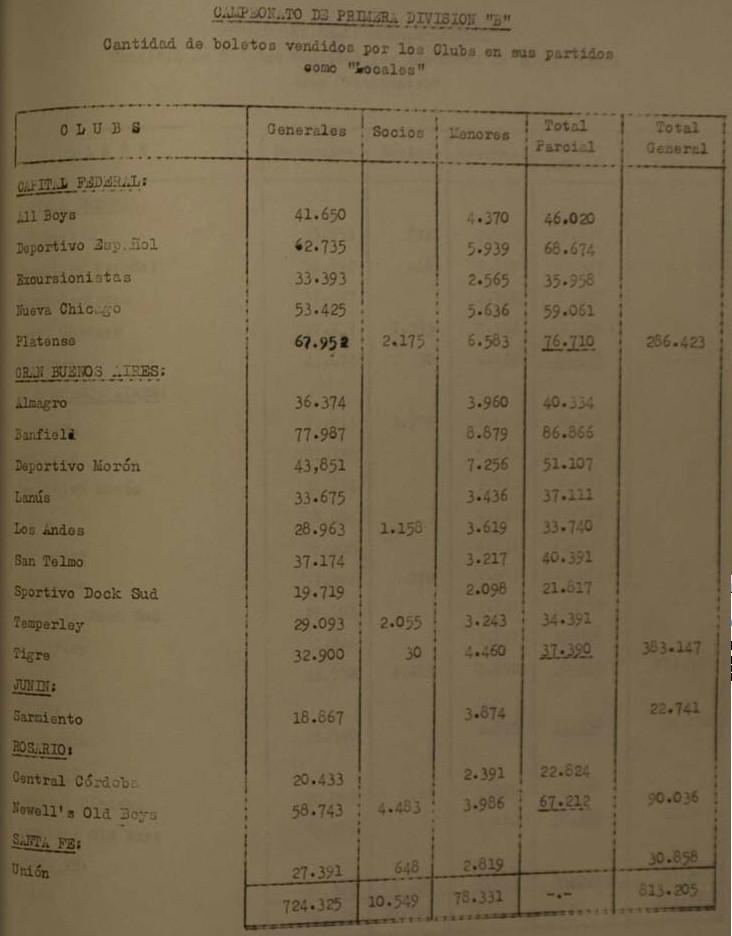 1962 - boletos locales