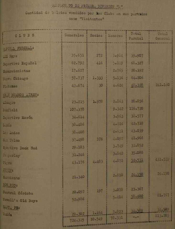 1962 - boletos visitante