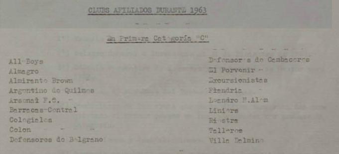 1963 - clubes afiliados