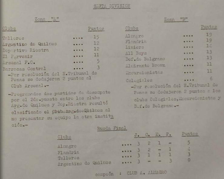 1963 - sexta - tabla de posiciones
