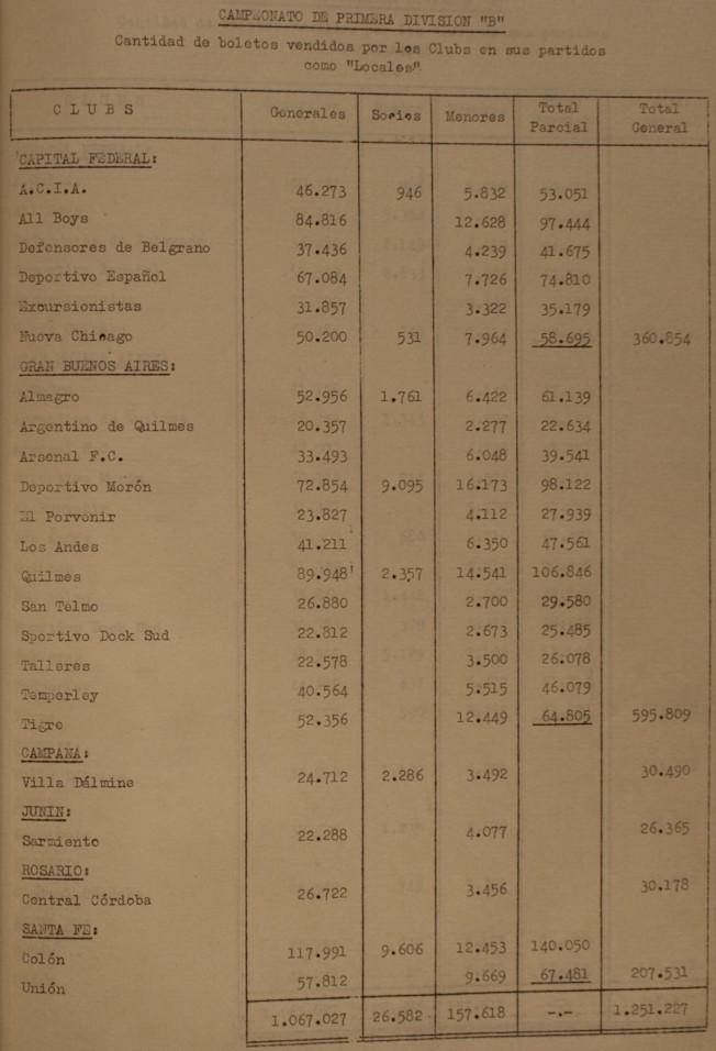 1965 - boletos locales