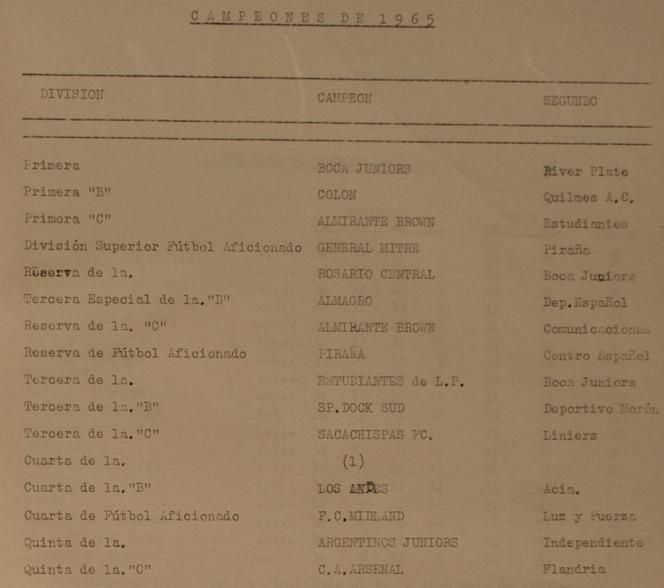 1965 - campeones