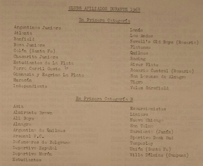 1968 - clubes afiliados