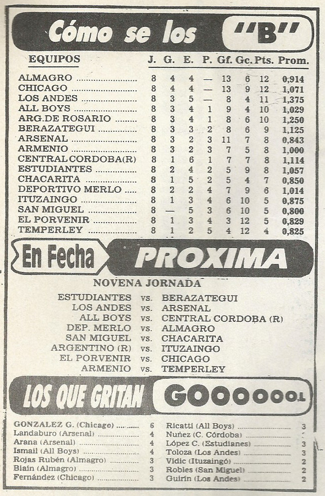 1990 - fecha 8