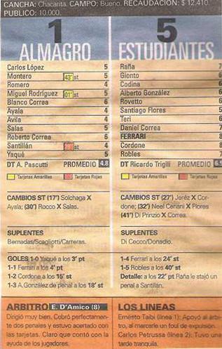 1995-96 estudiantes 5 almagro 1