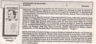 20-2-1988-defdebelgrano-almagro-solofutbol