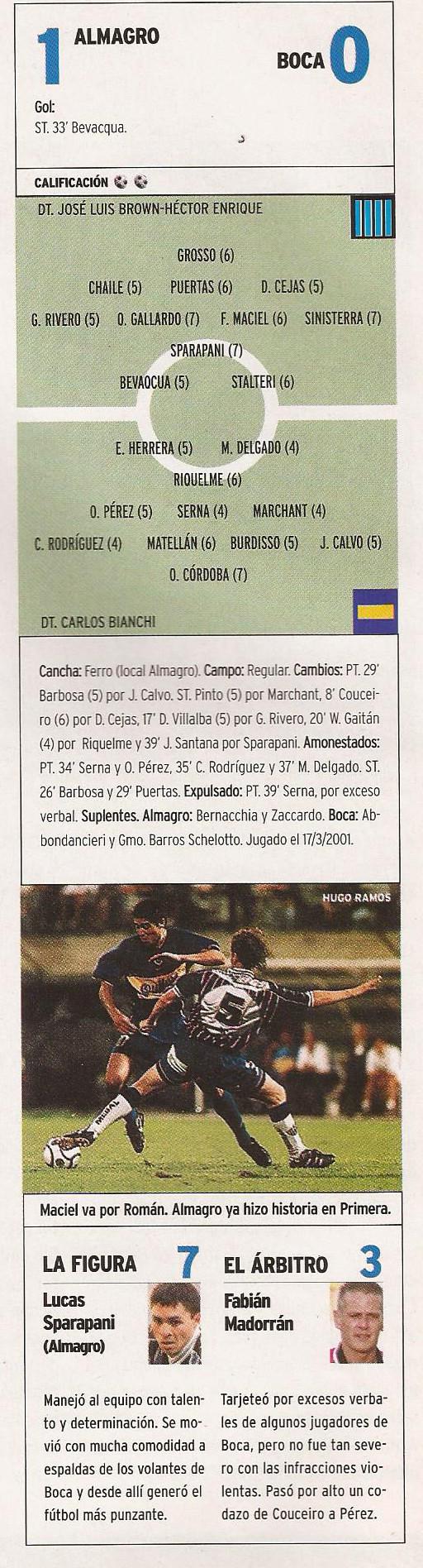 2000-01 Primera Division - Almagro vs Boca Jrs - ficha - El Grafico