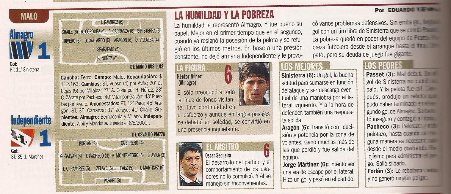 2000-01 Primera Division - Almagro vs Independiente - ficha - El Grafico