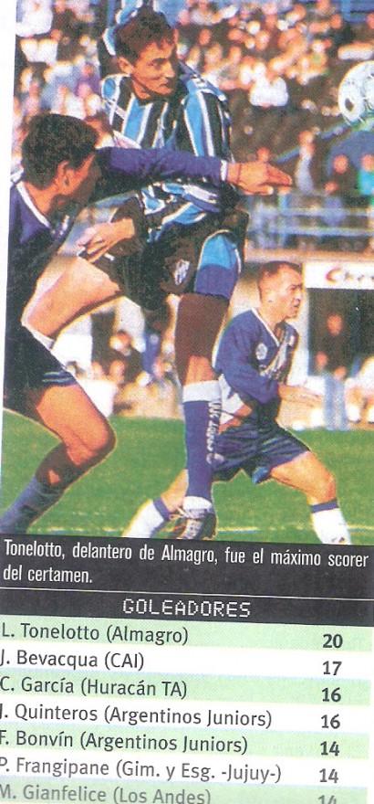 2003-04 goleador tonelotto