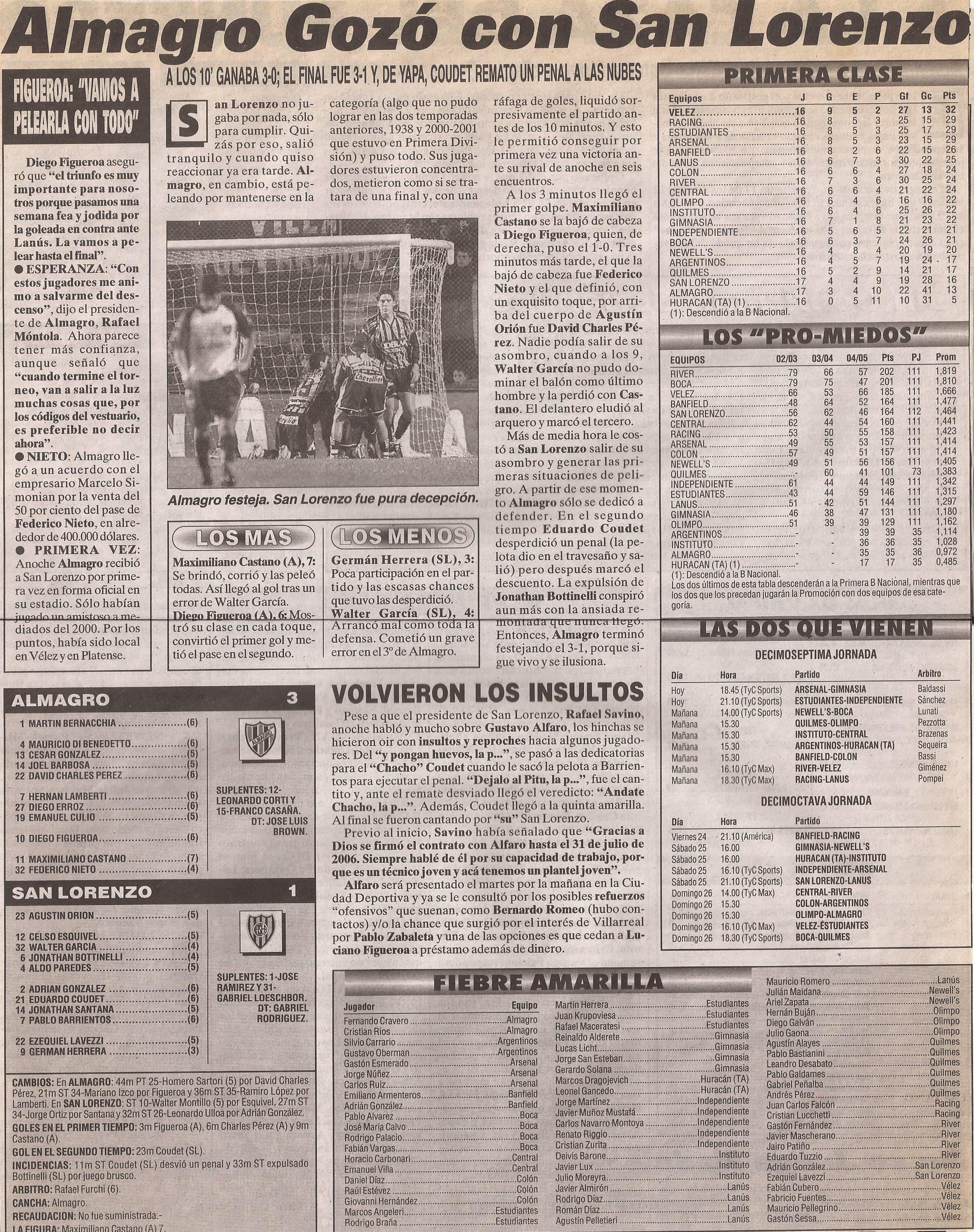 2004-05 Primera Division - Almagro vs S Lorezo - Diario Cronica
