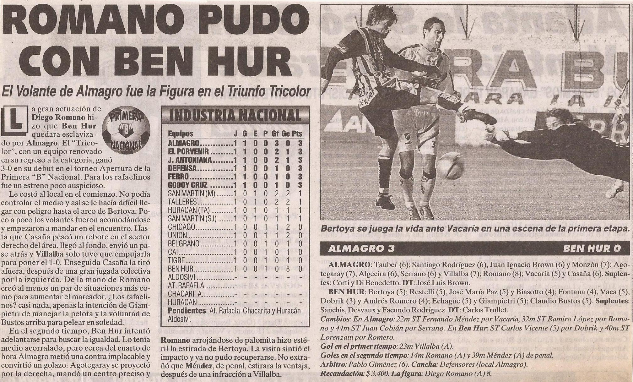 2005-06 Nacional B - Almagro vs Ben Hur - Diario Cronica