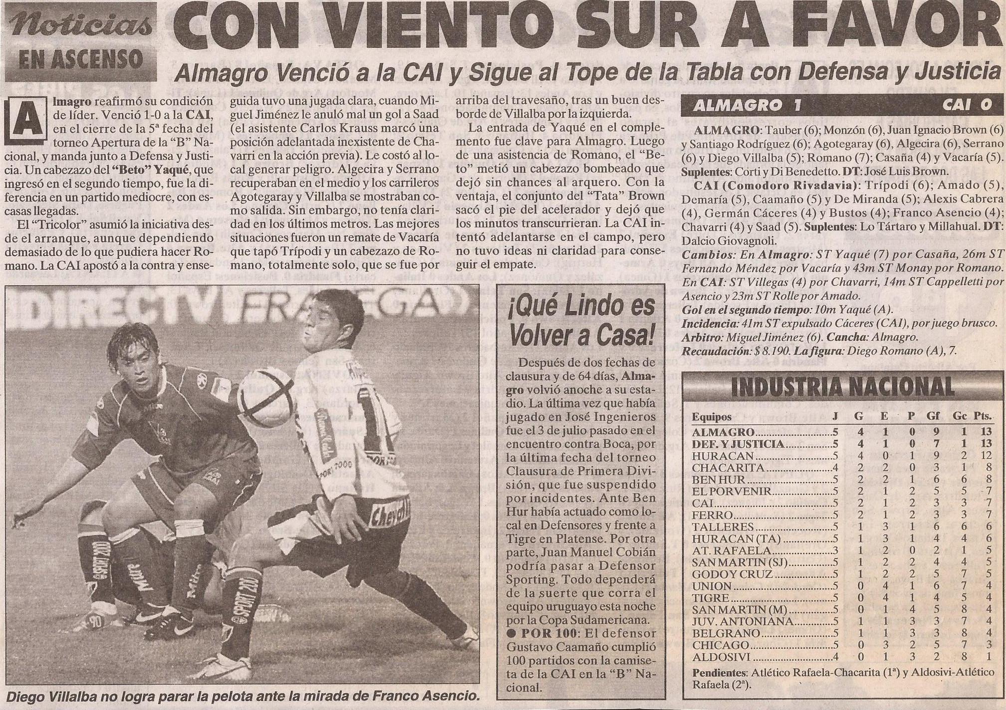 2005-06 Nacional B - Almagro vs Cai - Diario Cronica