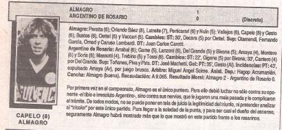 5-3-1988-almagro-argderosario-solofutbol