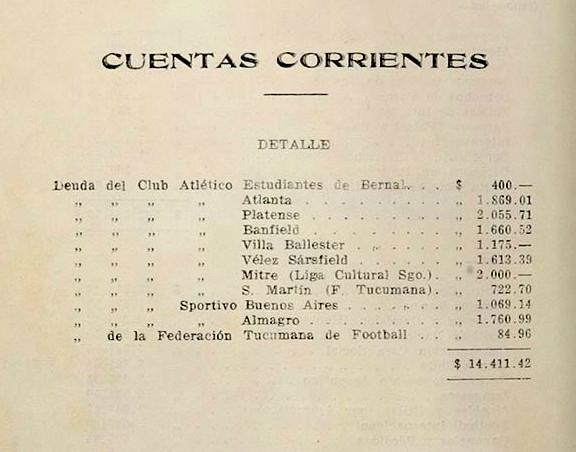 1925 - CUENTAS CORRIENTES